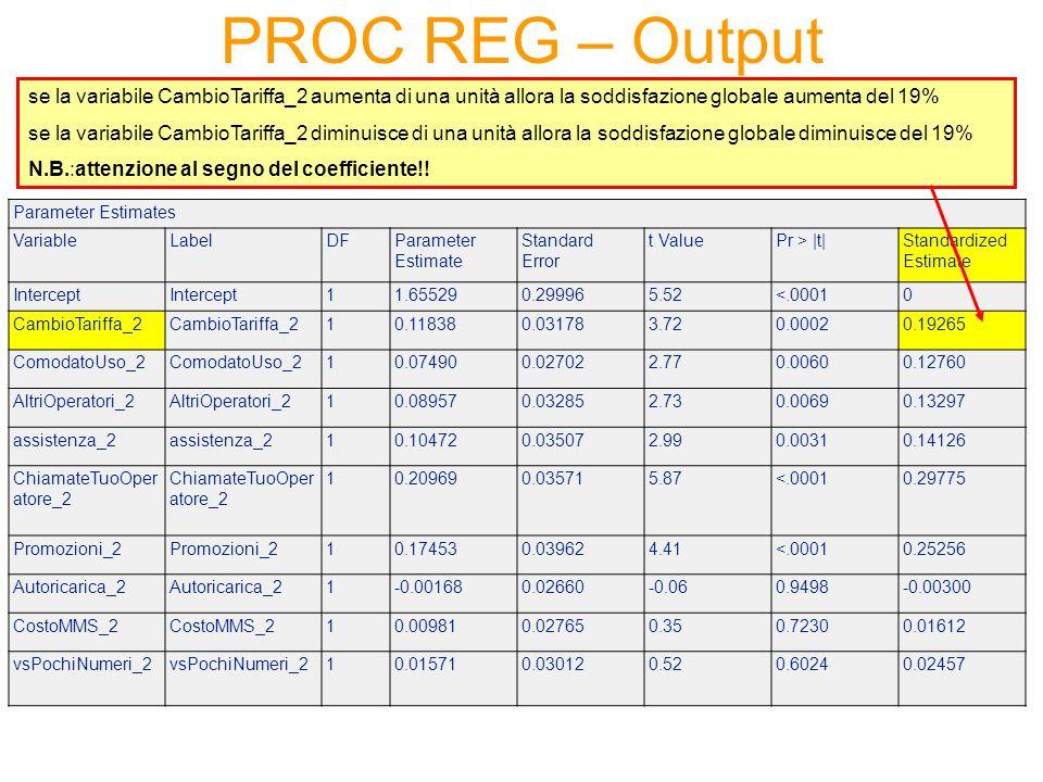 PROC REG – Output se la variabile CambioTariffa_2 aumenta di una unità allora la soddisfazione globale aumenta del 19% se la variabile CambioTariffa_2 diminuisce di una unità allora la soddisfazione globale diminuisce del 19% N.B.:attenzione al segno del coefficiente!.