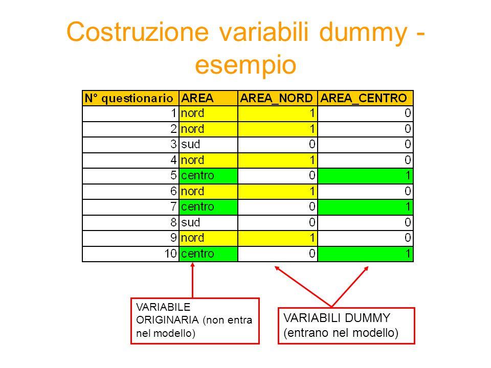Costruzione variabili dummy - esempio VARIABILE ORIGINARIA (non entra nel modello) VARIABILI DUMMY (entrano nel modello)