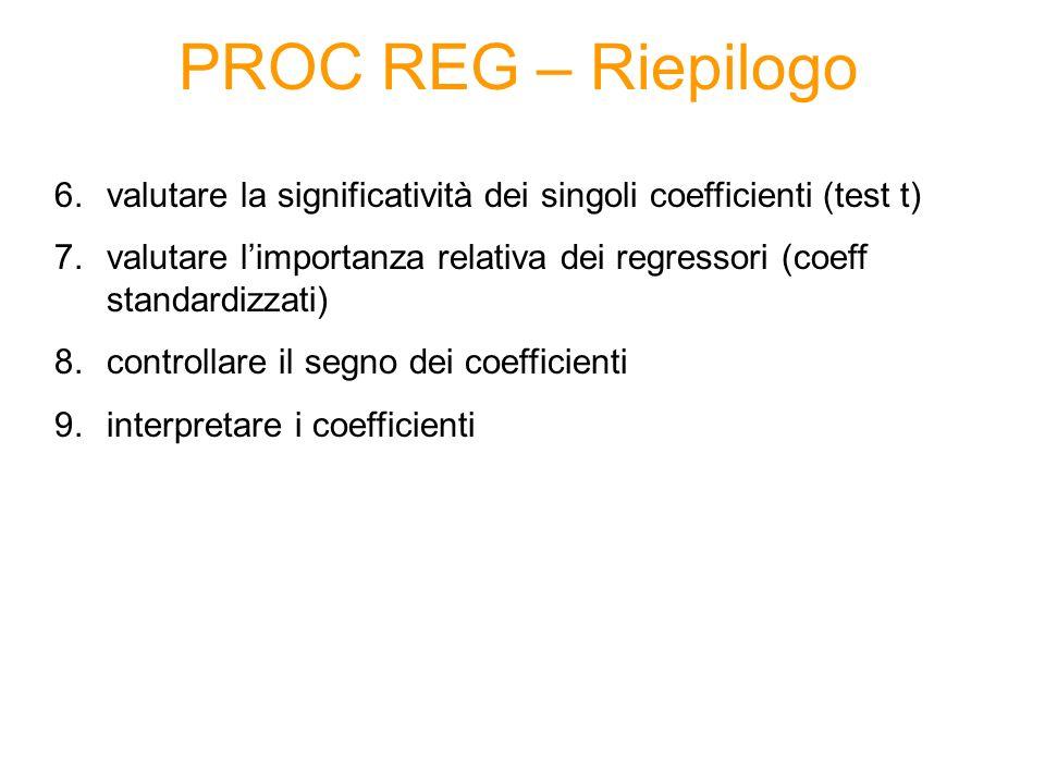 PROC REG – Riepilogo 6.valutare la significatività dei singoli coefficienti (test t) 7.valutare limportanza relativa dei regressori (coeff standardizz