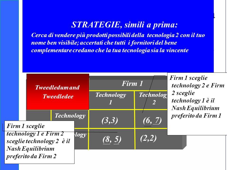 Copyright SDA Bocconi 2005 Competing Technologies, Network Externalities …n 20 Competizione e compatibilità tecnica Firm 2 Technology 1 Technology 2 (