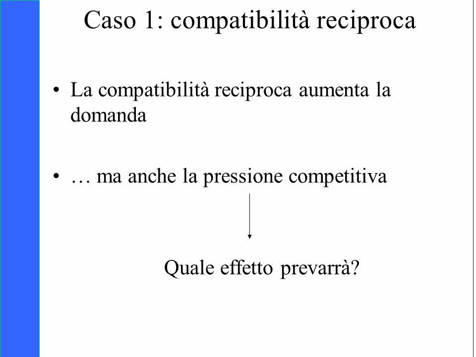 Copyright SDA Bocconi 2005 Competing Technologies, Network Externalities …n 25 Caso 1: compatibilità reciproca La compatibilità reciproca aumenta la d