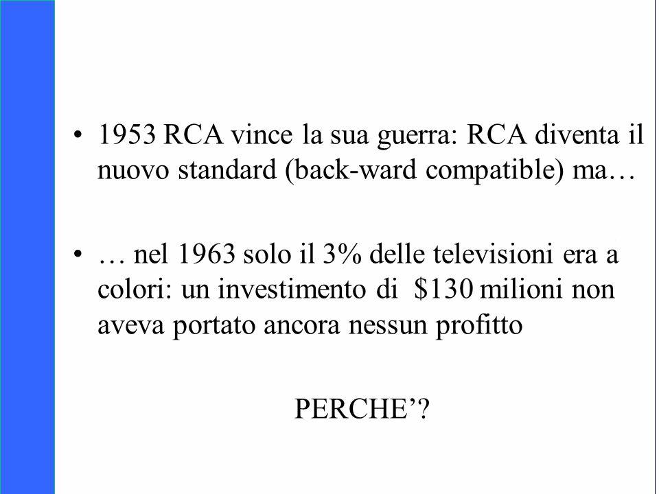 Copyright SDA Bocconi 2005 Competing Technologies, Network Externalities …n 35 1953 RCA vince la sua guerra: RCA diventa il nuovo standard (back-ward