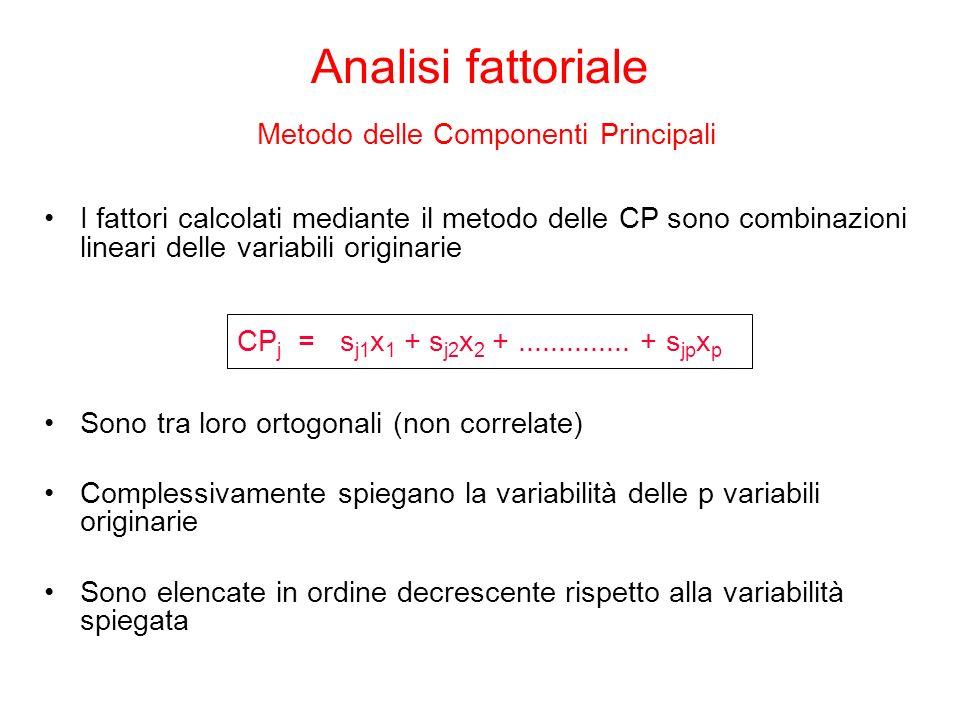 I fattori calcolati mediante il metodo delle CP sono combinazioni lineari delle variabili originarie Sono tra loro ortogonali (non correlate) Complessivamente spiegano la variabilità delle p variabili originarie Sono elencate in ordine decrescente rispetto alla variabilità spiegata Analisi fattoriale Metodo delle Componenti Principali CP j = s j1 x 1 + s j2 x 2 +..............