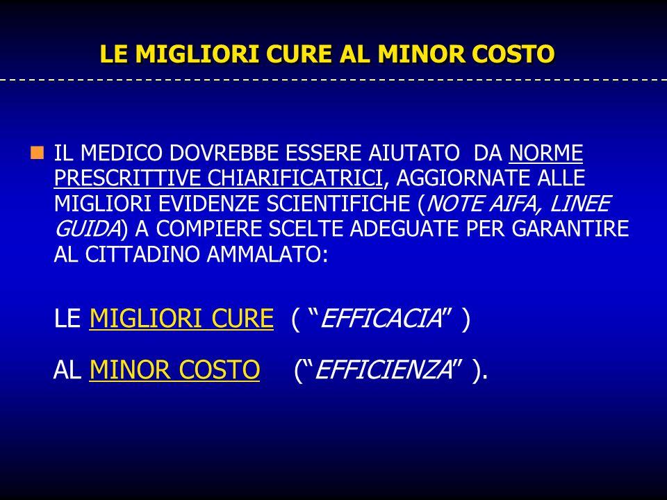 LE MIGLIORI CURE AL MINOR COSTO IL MEDICO DOVREBBE ESSERE AIUTATO DA NORME PRESCRITTIVE CHIARIFICATRICI, AGGIORNATE ALLE MIGLIORI EVIDENZE SCIENTIFICH