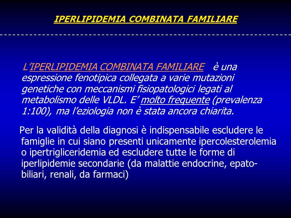 IPERLIPIDEMIA COMBINATA FAMILIARE LIPERLIPIDEMIA COMBINATA FAMILIARE è una espressione fenotipica collegata a varie mutazioni genetiche con meccanismi