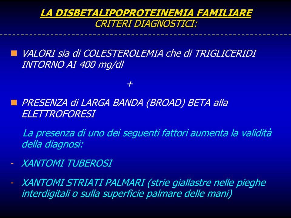 LA DISBETALIPOPROTEINEMIA FAMILIARE CRITERI DIAGNOSTICI: VALORI sia di COLESTEROLEMIA che di TRIGLICERIDI INTORNO AI 400 mg/dl + PRESENZA di LARGA BAN