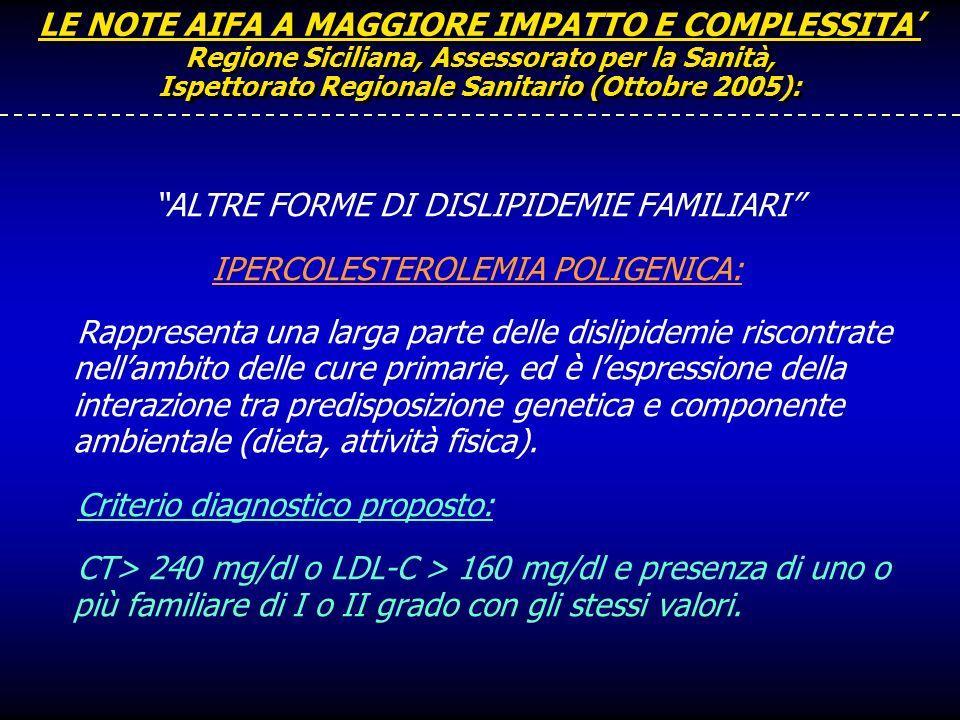 LE NOTE AIFA A MAGGIORE IMPATTO E COMPLESSITA Regione Siciliana, Assessorato per la Sanità, Ispettorato Regionale Sanitario (Ottobre 2005): ALTRE FORM