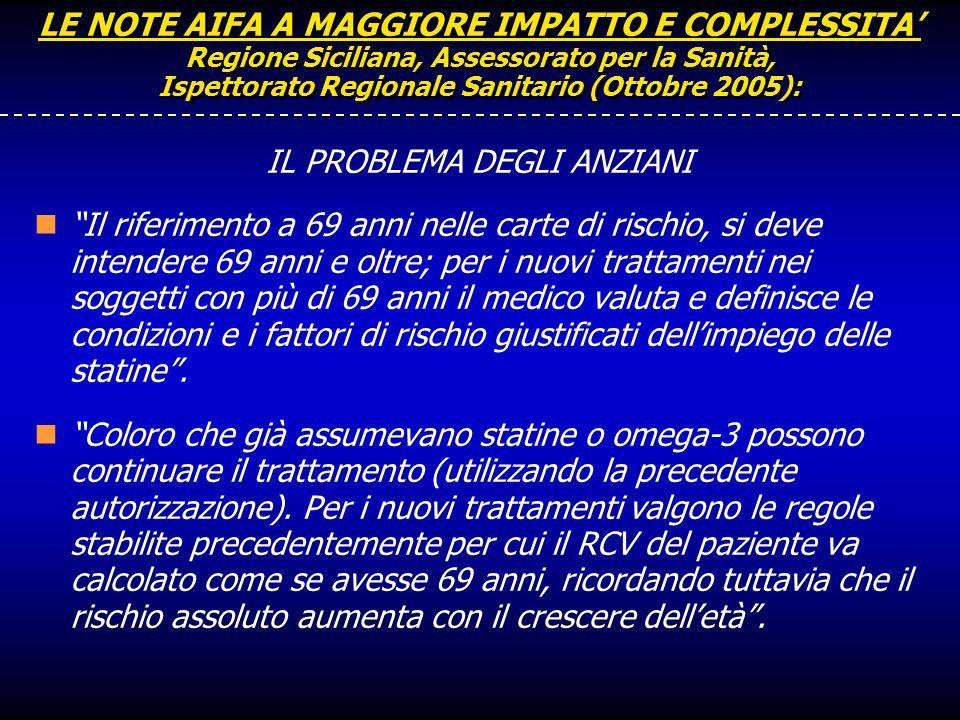 LE NOTE AIFA A MAGGIORE IMPATTO E COMPLESSITA Regione Siciliana, Assessorato per la Sanità, Ispettorato Regionale Sanitario (Ottobre 2005): IL PROBLEM