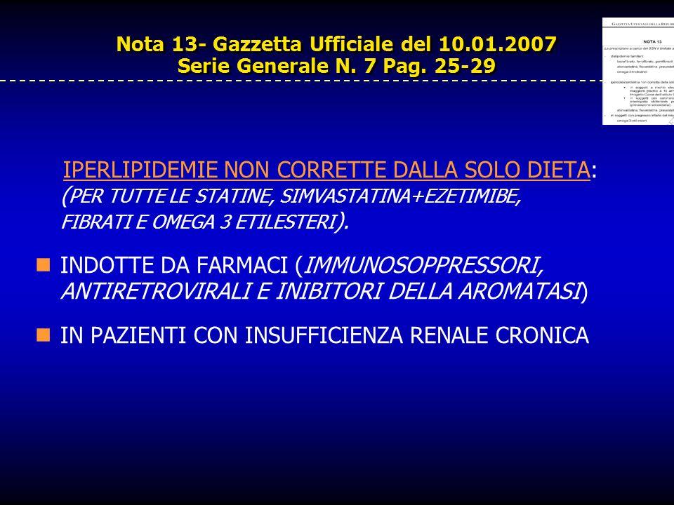 Nota 13- Gazzetta Ufficiale del 10.01.2007 Serie Generale N. 7 Pag. 25-29 IPERLIPIDEMIE NON CORRETTE DALLA SOLO DIETA: ( PER TUTTE LE STATINE, SIMVAST