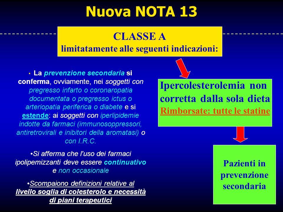 Nuova NOTA 13 CLASSE A limitatamente alle seguenti indicazioni: Ipercolesterolemia non corretta dalla sola dieta Rimborsate: tutte le statine Pazienti
