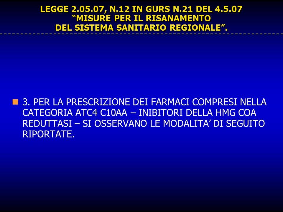 LEGGE 2.05.07, N.12 IN GURS N.21 DEL 4.5.07 MISURE PER IL RISANAMENTO DEL SISTEMA SANITARIO REGIONALE. 3. PER LA PRESCRIZIONE DEI FARMACI COMPRESI NEL