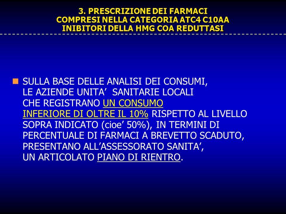 3. PRESCRIZIONE DEI FARMACI COMPRESI NELLA CATEGORIA ATC4 C10AA INIBITORI DELLA HMG COA REDUTTASI SULLA BASE DELLE ANALISI DEI CONSUMI, LE AZIENDE UNI