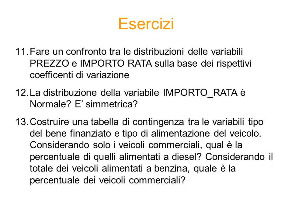 Esercizi 11.Fare un confronto tra le distribuzioni delle variabili PREZZO e IMPORTO RATA sulla base dei rispettivi coefficenti di variazione 12.La dis