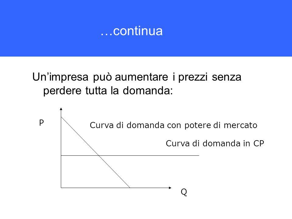 …continua Unimpresa può aumentare i prezzi senza perdere tutta la domanda: P Q Curva di domanda in CP Curva di domanda con potere di mercato
