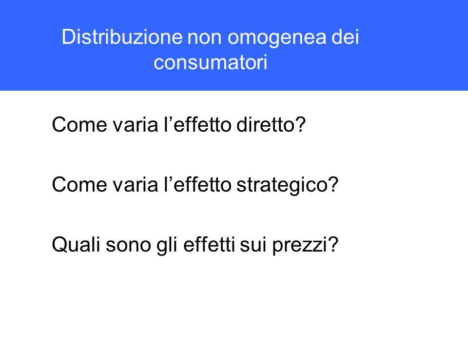 Distribuzione non omogenea dei consumatori Come varia leffetto diretto? Come varia leffetto strategico? Quali sono gli effetti sui prezzi?