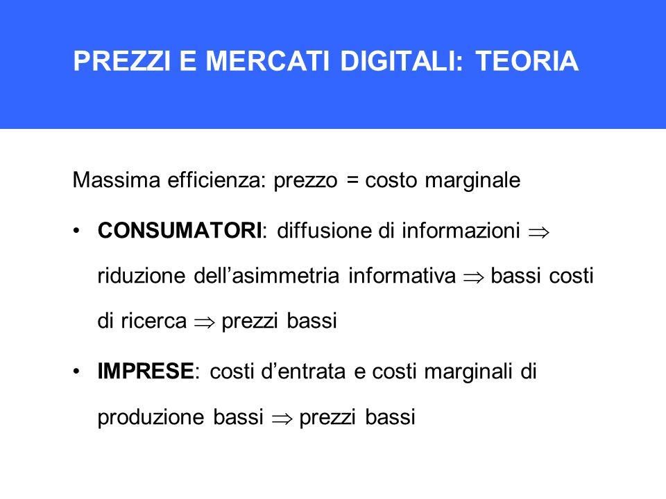 PREZZI E MERCATI DIGITALI: TEORIA Massima efficienza: prezzo = costo marginale CONSUMATORI: diffusione di informazioni riduzione dellasimmetria inform