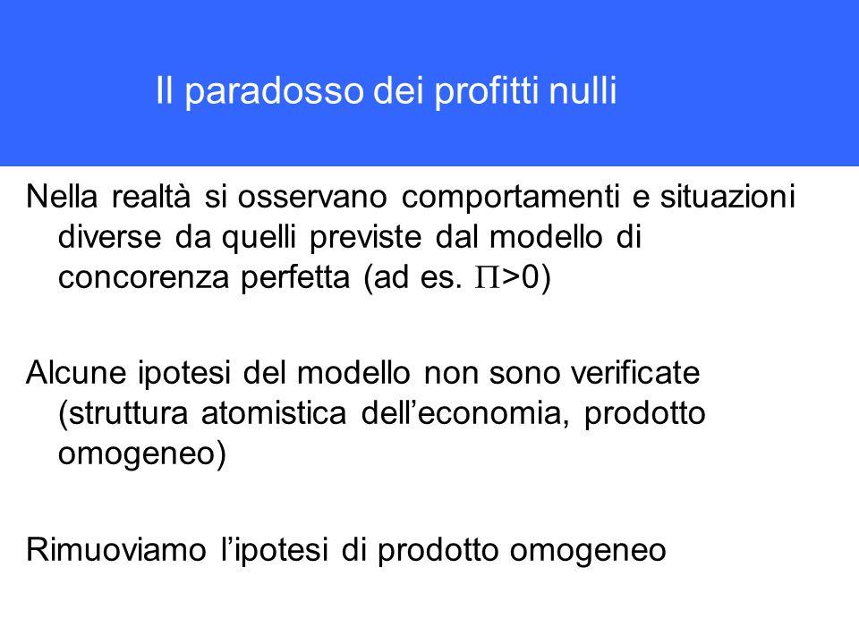 Il paradosso dei profitti nulli Nella realtà si osservano comportamenti e situazioni diverse da quelli previste dal modello di concorenza perfetta (ad