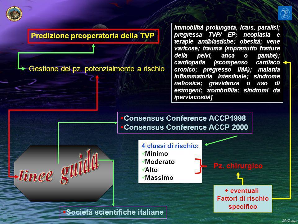 Predizione preoperatoria della TVP Gestione dei pz.