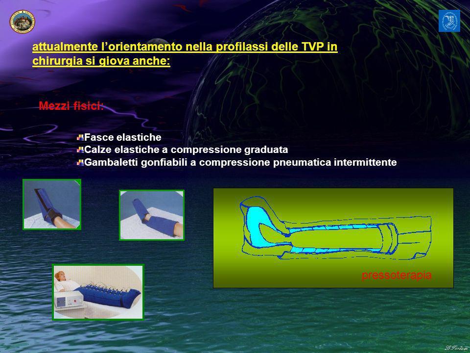 attualmente lorientamento nella profilassi delle TVP in chirurgia si giova anche: Mezzi fisici: Fasce elastiche Calze elastiche a compressione graduata Gambaletti gonfiabili a compressione pneumatica intermittente pressoterapia