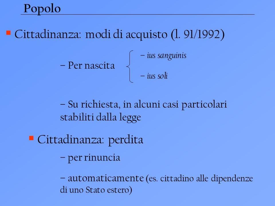Popolo Cittadinanza: modi di acquisto (l. 91/1992) Cittadinanza: perdita – Per nascita – ius sanguinis – ius soli – Su richiesta, in alcuni casi parti