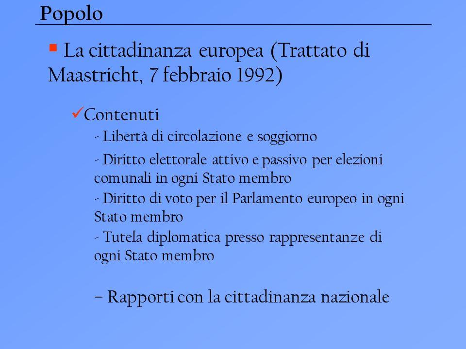 Popolo La cittadinanza europea (Trattato di Maastricht, 7 febbraio 1992) Contenuti – Rapporti con la cittadinanza nazionale - Libertà di circolazione
