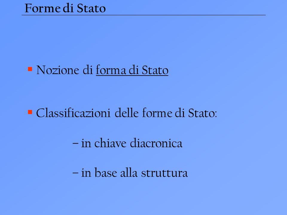 Forme di Stato Nozione di forma di Stato Classificazioni delle forme di Stato: – in chiave diacronica – in base alla struttura