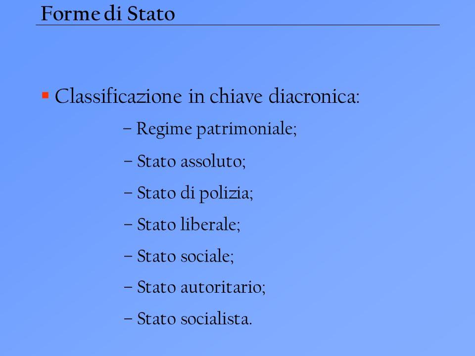 Forme di Stato Classificazione in chiave diacronica: – Regime patrimoniale; – Stato assoluto; – Stato di polizia; – Stato liberale; – Stato sociale; –