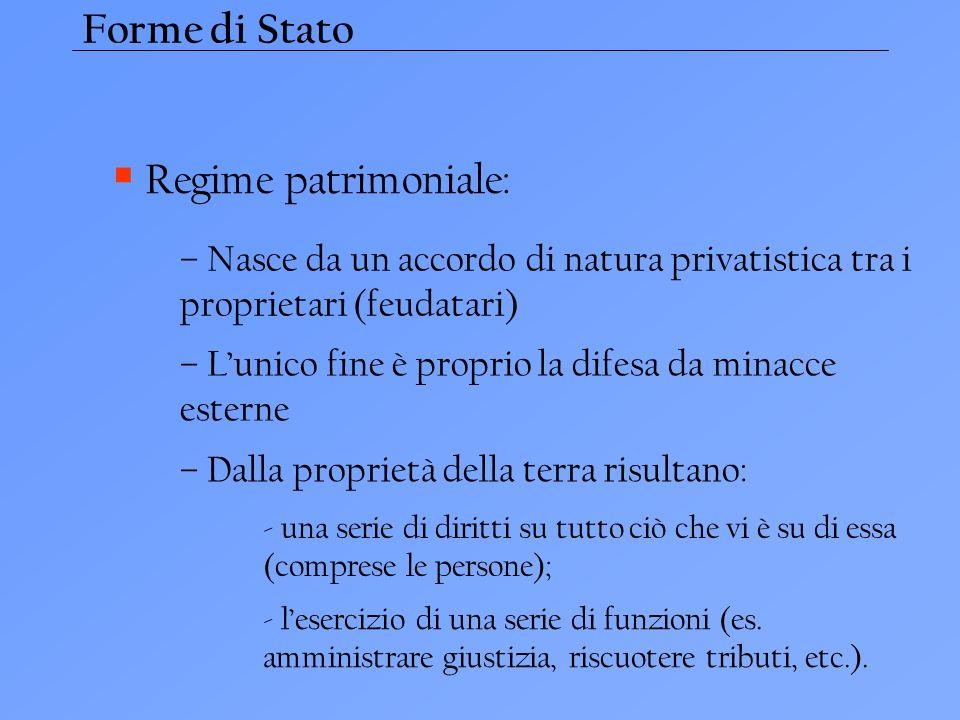 Forme di Stato Regime patrimoniale: – Nasce da un accordo di natura privatistica tra i proprietari (feudatari) – Lunico fine è proprio la difesa da mi
