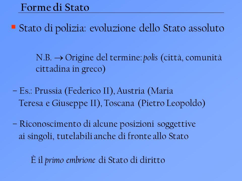 Forme di Stato Stato di polizia: evoluzione dello Stato assoluto N.B. Origine del termine: polis (città, comunità cittadina in greco) – Es.: Prussia (