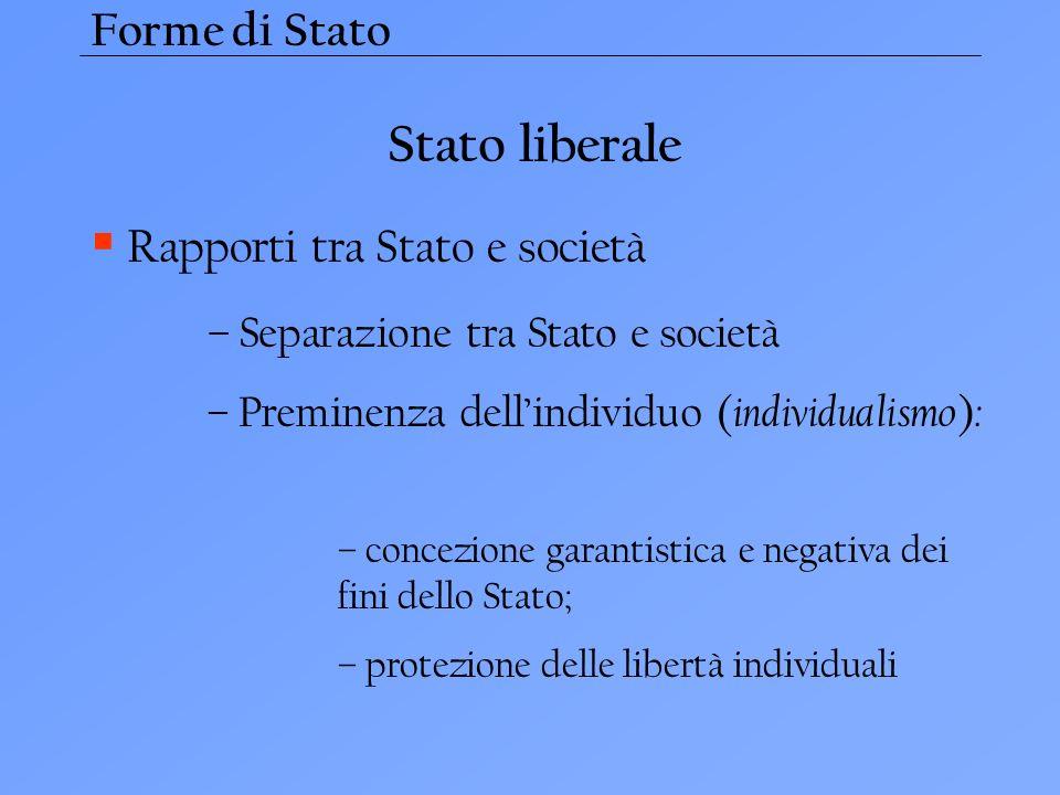 Forme di Stato Rapporti tra Stato e società – Separazione tra Stato e società – Preminenza dellindividuo ( individualismo ) : – concezione garantistic