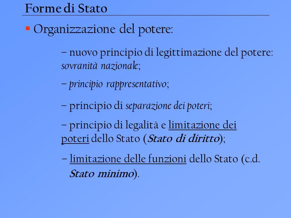 Forme di Stato Organizzazione del potere: – nuovo principio di legittimazione del potere: sovranità nazionale ; – principio rappresentativo ; – princi