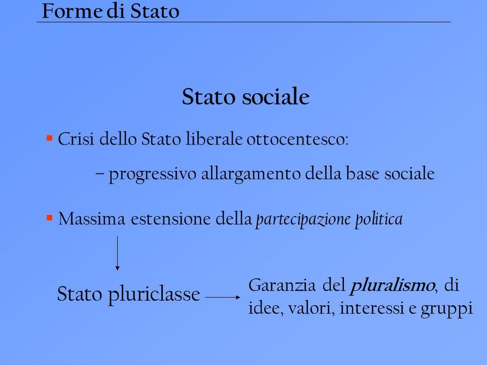Forme di Stato Crisi dello Stato liberale ottocentesco: Stato sociale – progressivo allargamento della base sociale Massima estensione della partecipa
