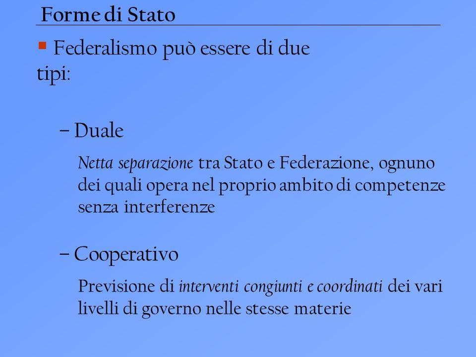Forme di Stato Federalismo può essere di due tipi: – Duale Netta separazione tra Stato e Federazione, ognuno dei quali opera nel proprio ambito di com