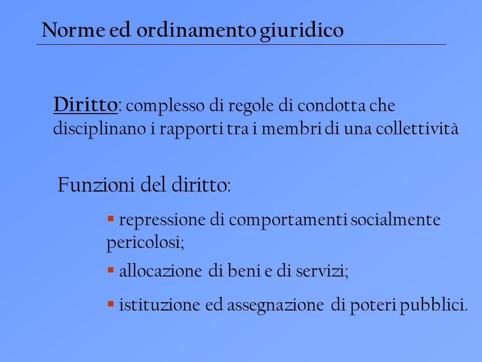 Norme ed ordinamento giuridico Diritto : complesso di regole di condotta che disciplinano i rapporti tra i membri di una collettività Funzioni del dir