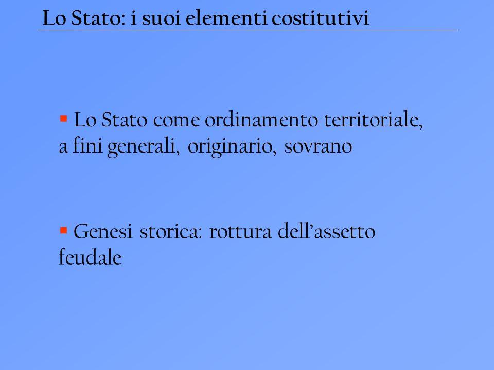Lo Stato: i suoi elementi costitutivi Lo Stato come ordinamento territoriale, a fini generali, originario, sovrano Genesi storica: rottura dellassetto