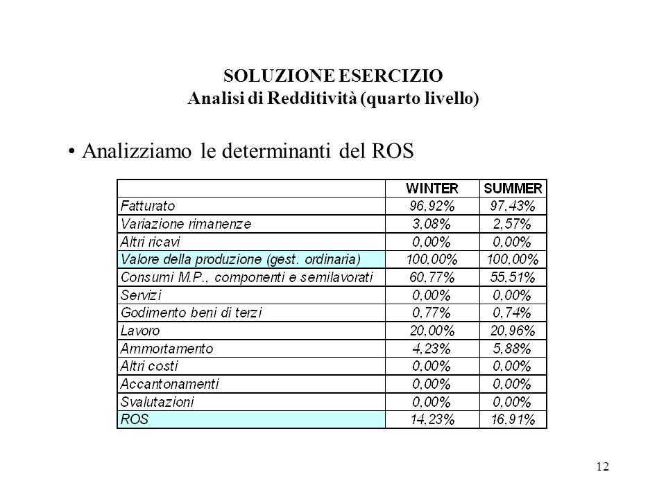 12 SOLUZIONE ESERCIZIO Analisi di Redditività (quarto livello) Analizziamo le determinanti del ROS
