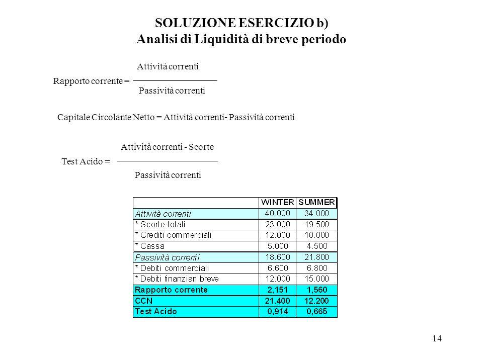 14 SOLUZIONE ESERCIZIO b) Analisi di Liquidità di breve periodo Attività correnti Passività correnti Rapporto corrente = Attività correnti - Scorte Pa