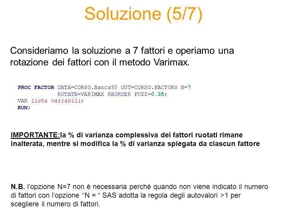 Soluzione (5/7) PROC FACTOR DATA=CORSO.Banca95 OUT=CORSO.FACTORS N=7 ROTATE=VARIMAX REORDER FUZZ=0.35; VAR lista variabili; RUN; Consideriamo la soluzione a 7 fattori e operiamo una rotazione dei fattori con il metodo Varimax.