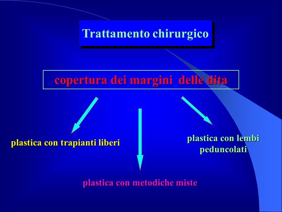 copertura dei margini delle dita plastica con trapianti liberi plastica con lembi peduncolati plastica con metodiche miste