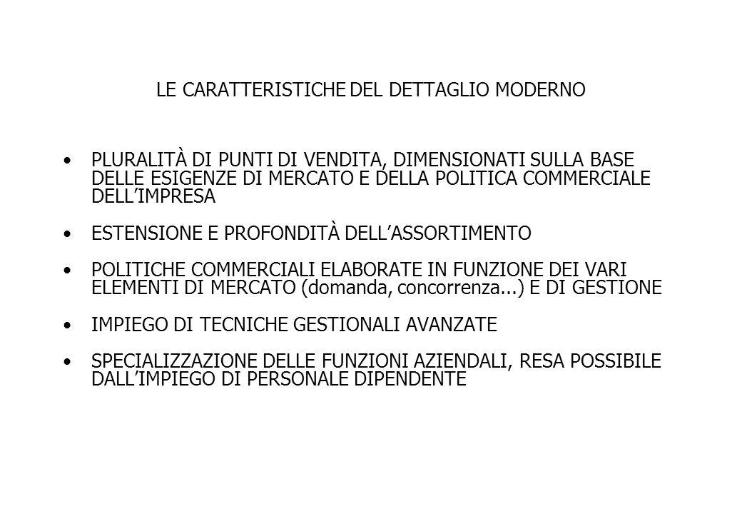 LE CARATTERISTICHE DEL DETTAGLIO MODERNO PLURALITÀ DI PUNTI DI VENDITA, DIMENSIONATI SULLA BASE DELLE ESIGENZE DI MERCATO E DELLA POLITICA COMMERCIALE