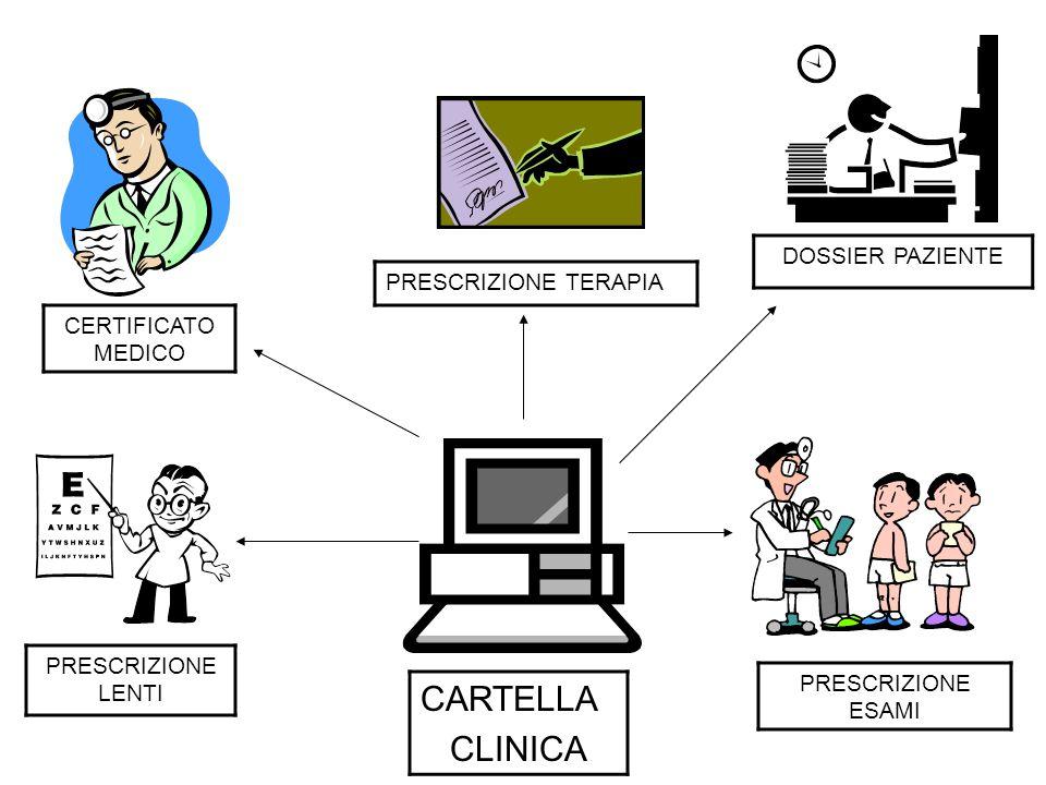 CERTIFICATO MEDICO CARTELLA CLINICA PRESCRIZIONE LENTI PRESCRIZIONE TERAPIA DOSSIER PAZIENTE PRESCRIZIONE ESAMI