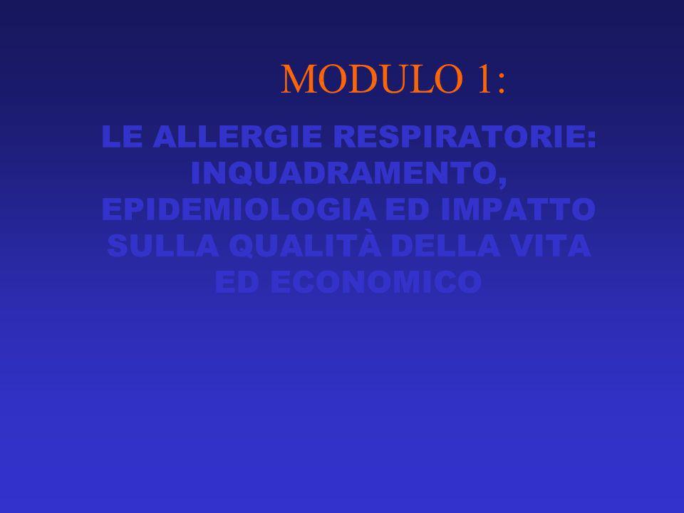 MODULO 1: LE ALLERGIE RESPIRATORIE: INQUADRAMENTO, EPIDEMIOLOGIA ED IMPATTO SULLA QUALITÀ DELLA VITA ED ECONOMICO