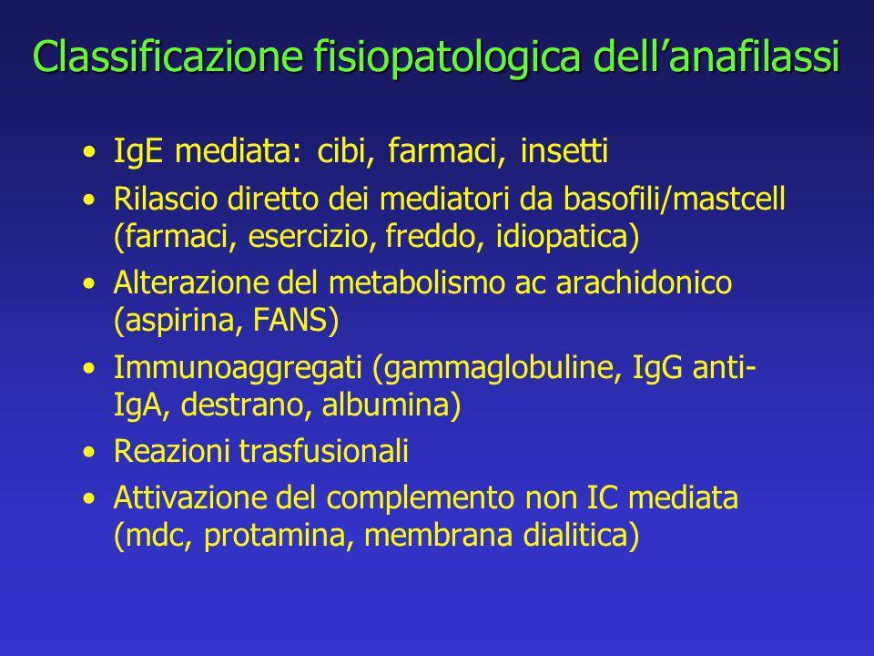 Classificazione fisiopatologica dellanafilassi IgE mediata: cibi, farmaci, insetti Rilascio diretto dei mediatori da basofili/mastcell (farmaci, esercizio, freddo, idiopatica) Alterazione del metabolismo ac arachidonico (aspirina, FANS) Immunoaggregati (gammaglobuline, IgG anti- IgA, destrano, albumina) Reazioni trasfusionali Attivazione del complemento non IC mediata (mdc, protamina, membrana dialitica)