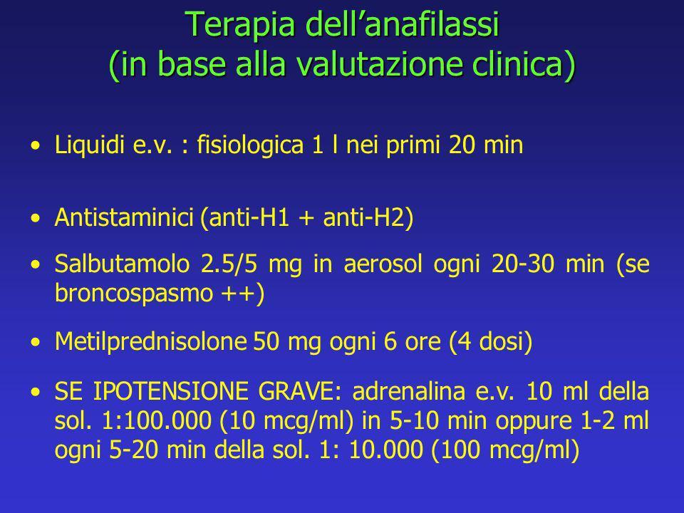 Terapia dellanafilassi (in base alla valutazione clinica) Liquidi e.v.