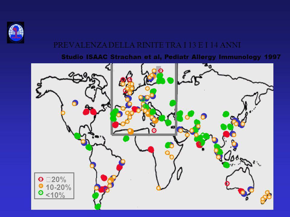 20% 10-20% <10% PREVALENZA DELLA RINITE TRA I 13 E I 14 ANNI Studio ISAAC Strachan et al, Pediatr Allergy Immunology 1997