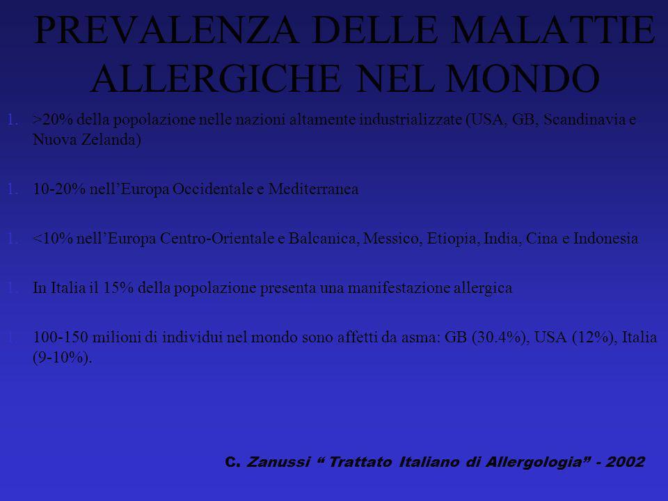PREVALENZA DELLE MALATTIE ALLERGICHE NEL MONDO 1.>20% della popolazione nelle nazioni altamente industrializzate (USA, GB, Scandinavia e Nuova Zelanda) 1.10-20% nellEuropa Occidentale e Mediterranea 1.<10% nellEuropa Centro-Orientale e Balcanica, Messico, Etiopia, India, Cina e Indonesia 1.In Italia il 15% della popolazione presenta una manifestazione allergica 1.100-150 milioni di individui nel mondo sono affetti da asma: GB (30.4%), USA (12%), Italia (9-10%).
