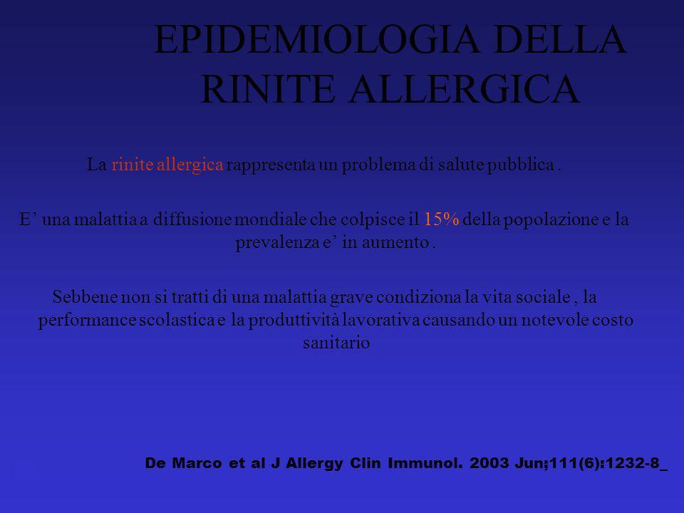 EPIDEMIOLOGIA DELLA RINITE ALLERGICA La rinite allergica rappresenta un problema di salute pubblica.