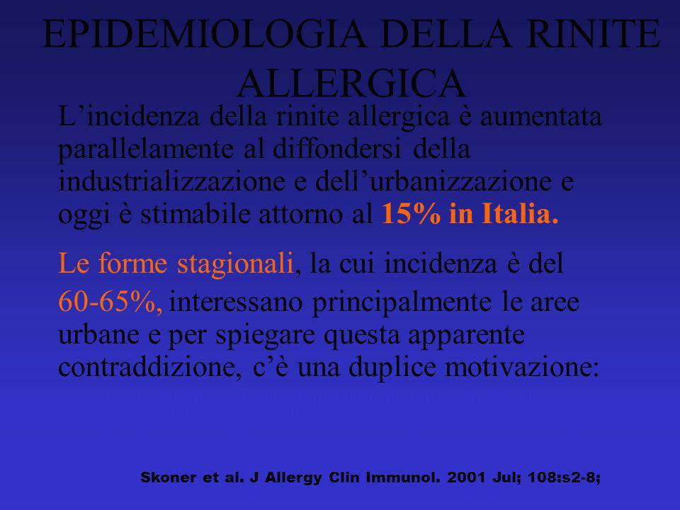 EPIDEMIOLOGIA DELLA RINITE ALLERGICA Lincidenza della rinite allergica è aumentata parallelamente al diffondersi della industrializzazione e dellurbanizzazione e oggi è stimabile attorno al 15% in Italia.
