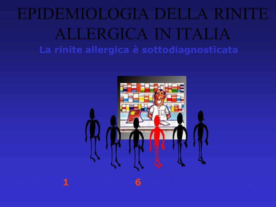EPIDEMIOLOGIA DELLA RINITE ALLERGICA IN ITALIA In Italia 1 paziente su 6 presenta rinite allergica La rinite allergica è sottodiagnosticata