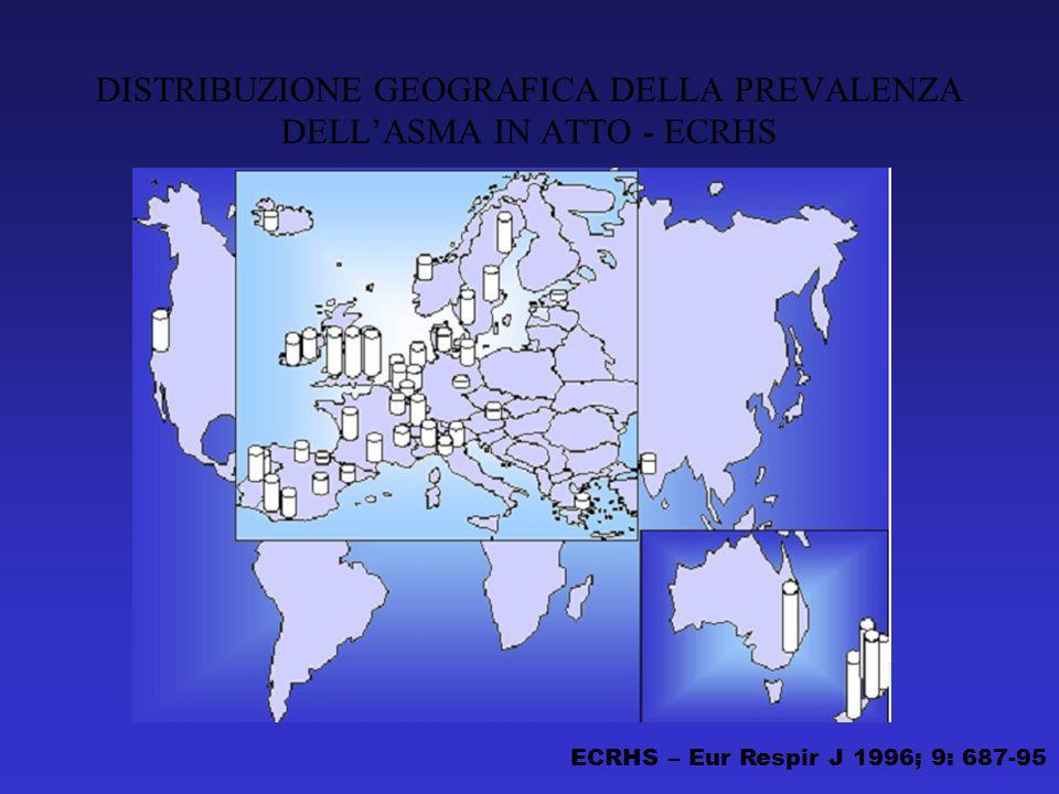 ECRHS – Eur Respir J 1996; 9: 687-95 DISTRIBUZIONE GEOGRAFICA DELLA PREVALENZA DELLASMA IN ATTO - ECRHS